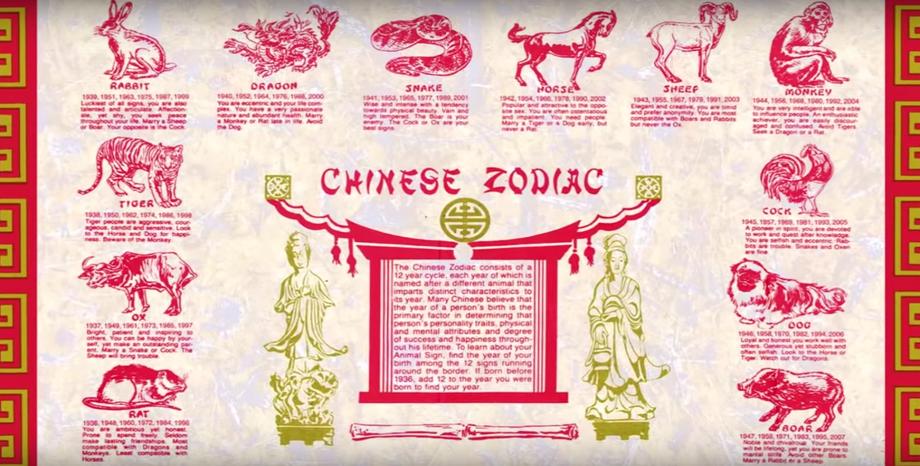 2019 - Година на Земния глиган, според китайския календар! Какво ни вещае