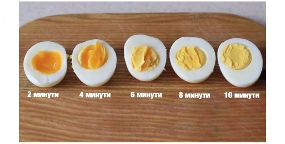 Подготовка за Великден: как да разберем дали яйцата са пресни