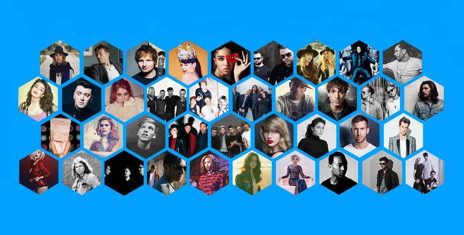 Номинираните за брититанските музикални награди - BRIT 2021